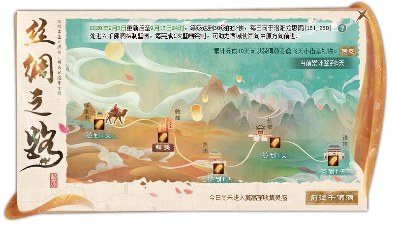图3:丝绸之路活动