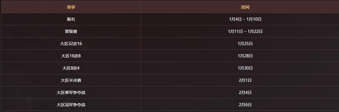 图2:季后赛赛程安排