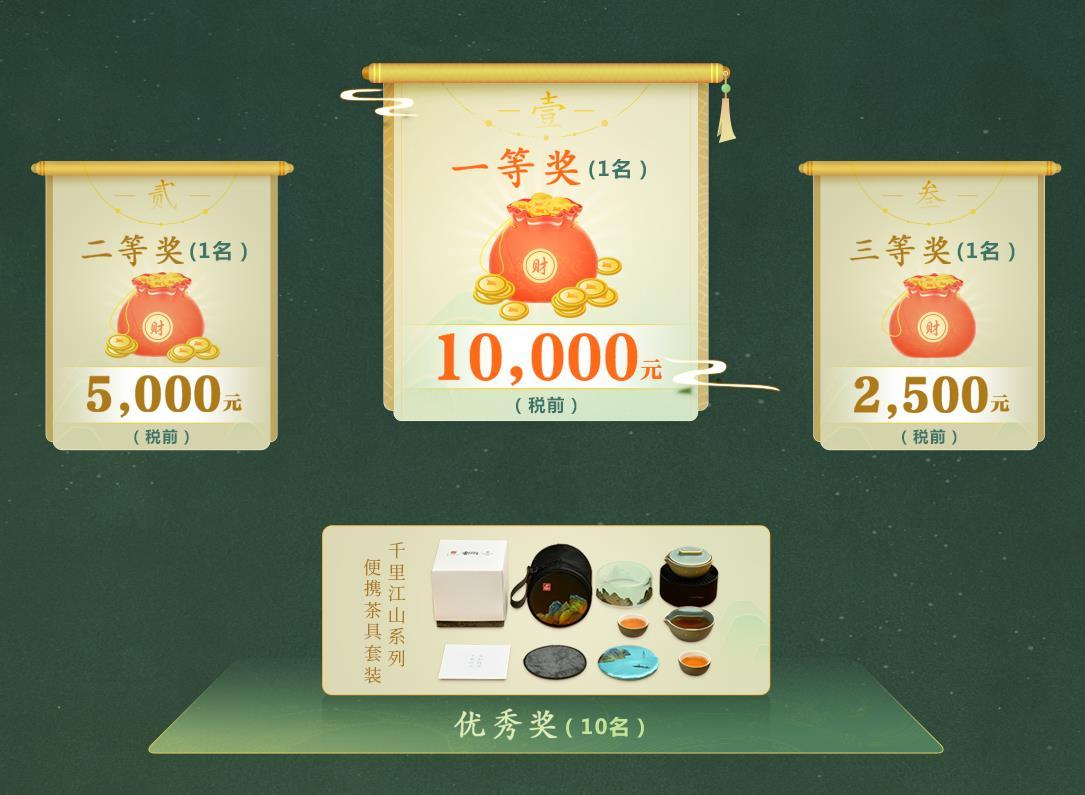 图3:奖项设置